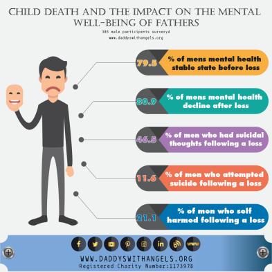 Mental healthd